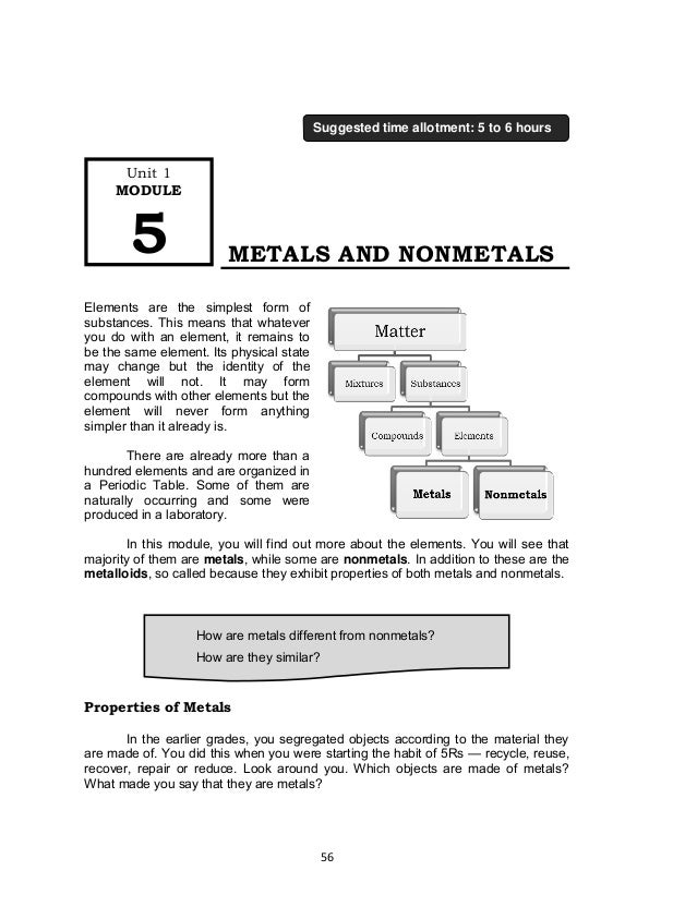 56 METALS AND NONMETALS Elements are the simplest form of substances. This means that whatever you do with an element, it ...