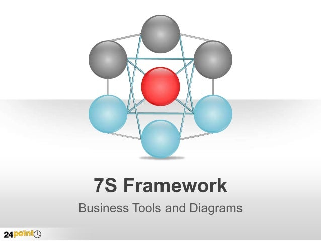 7S Framework Insert text Insert text here insert text here Insert text here insert text here Insert text here  Insert text...