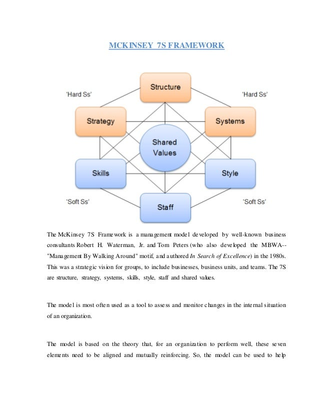 the 7s framework of mckinsey Mckinsey 7s framework assignment by assignment help site is a model of organizational effectiveness: discusses leadership, business improvement strategy.