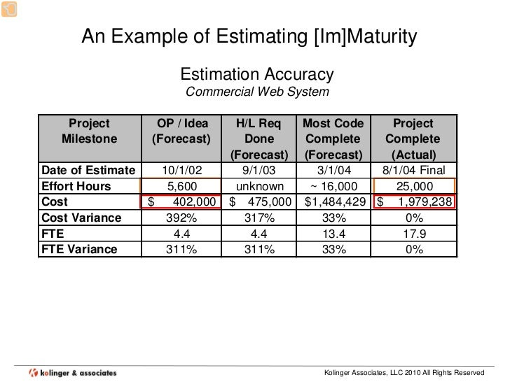 project cost estimation sample