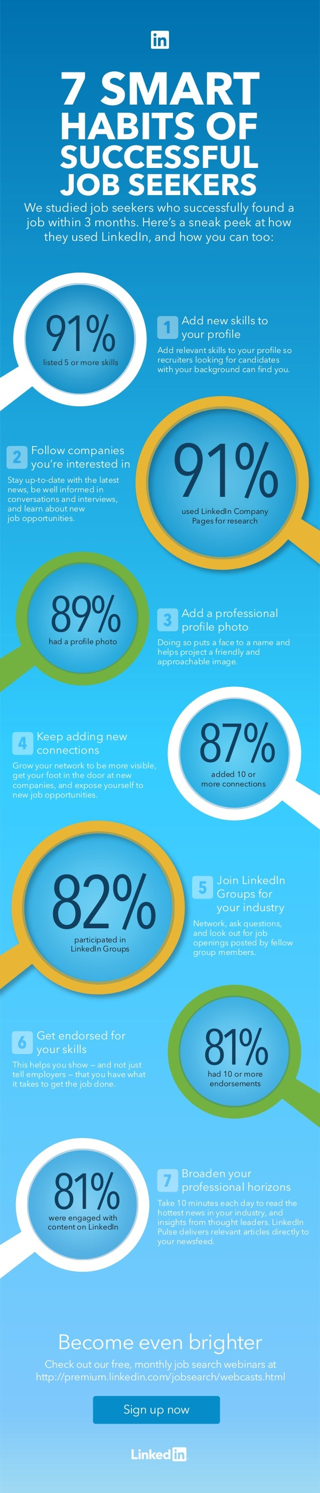 We studied job seekers who successfully found a job within 3 months. Here's a sneak peek at how they used LinkedIn, and ho...