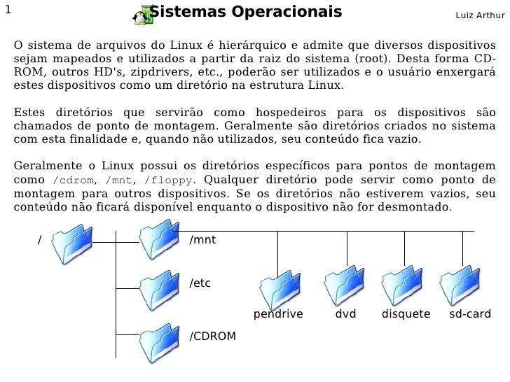 1                         Sistemas Operacionais                              Luiz Arthur       O sistema de arquivos do Li...