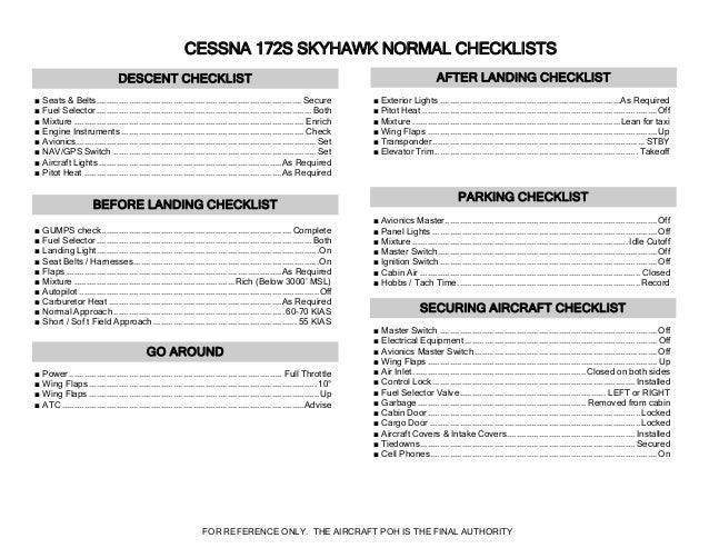 FlightCheck Checklist Cessna 172N