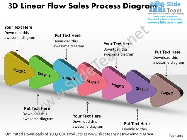 7 stages design 3d linear flow sales process diagram powerpoint timel\u2026 Project Flow Chart for Timeline