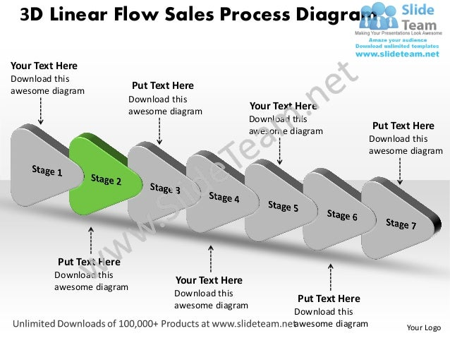 7 stages design 3d linear flow sales process diagram powerpoint timel rh slideshare net process flow chart with timeline Flow Chart