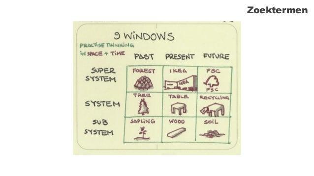 """""""disrupt the * industry"""" """"www.*.bedrijf.com"""" Wildcard"""
