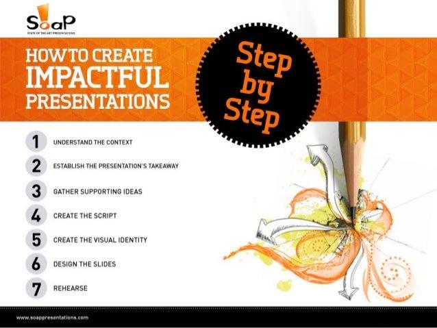 Click and share! http://soappresentations.com/free-downloads/ http://soappresentations.com/free-downloads/soaps-7-step- gu...