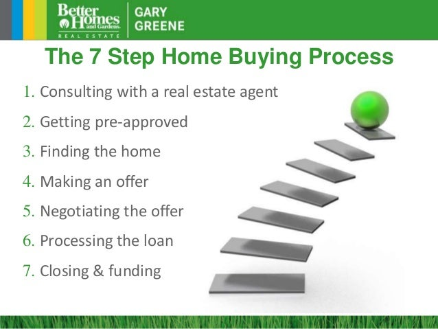 Purchasing A New Home 7 steps to finding a new home