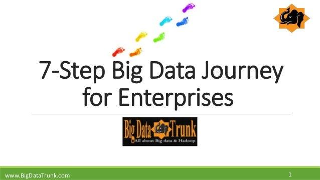 7-Step Big Data Journey for Enterprises 1www.BigDataTrunk.com