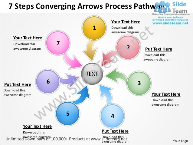 7 Steps Converging Arrows Process Pathway                                                Your Text Here                   ...