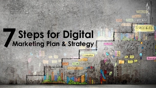Steps for Digital 7Marketing Plan & Strategy