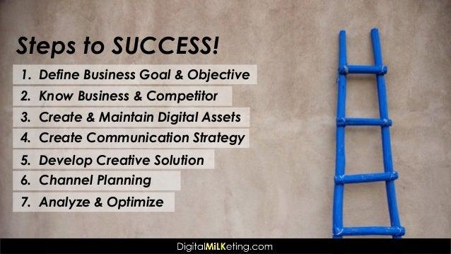 7 steps for Digital Marketing Plan & Strategy Slide 2