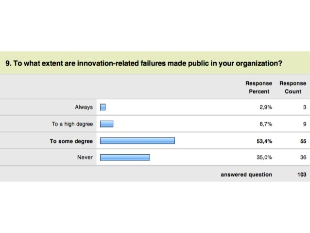 Innovation metrics –  what and how?
