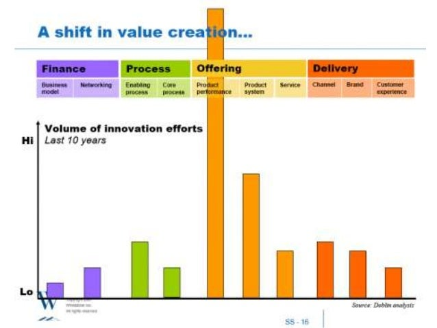 7 Steps for Open Innovation by @Lindegaard: Grading Your Company's Open Innovation Capabilities