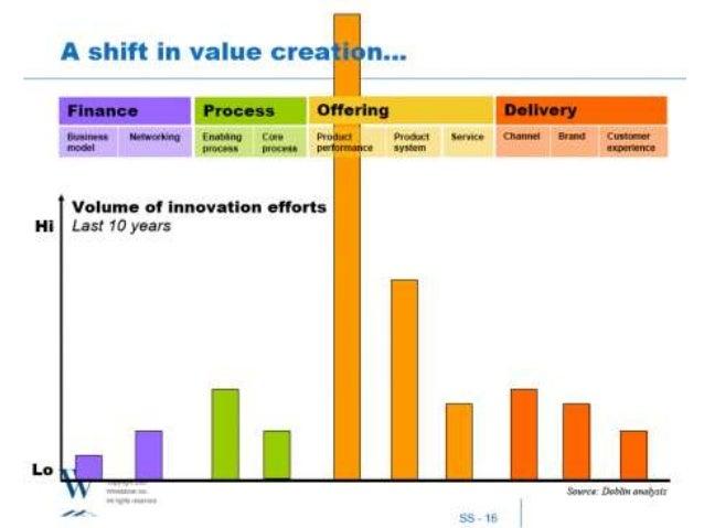 21  Open innovation works!