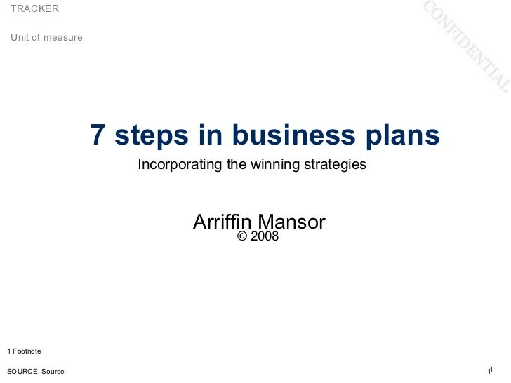 TRACKER Unit of measure                   7 steps in business plans                      Incorporating the winning strateg...