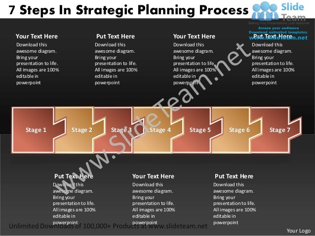 7 Steps In Strategic Planning Process Your Text Here                            Put Text Here                    Your Text...