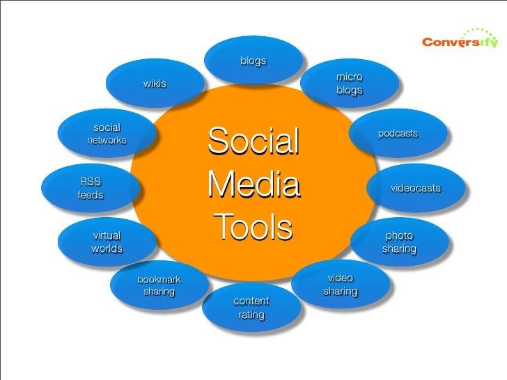 7 Steps to a Social Media Marketing Plan-THE PDF