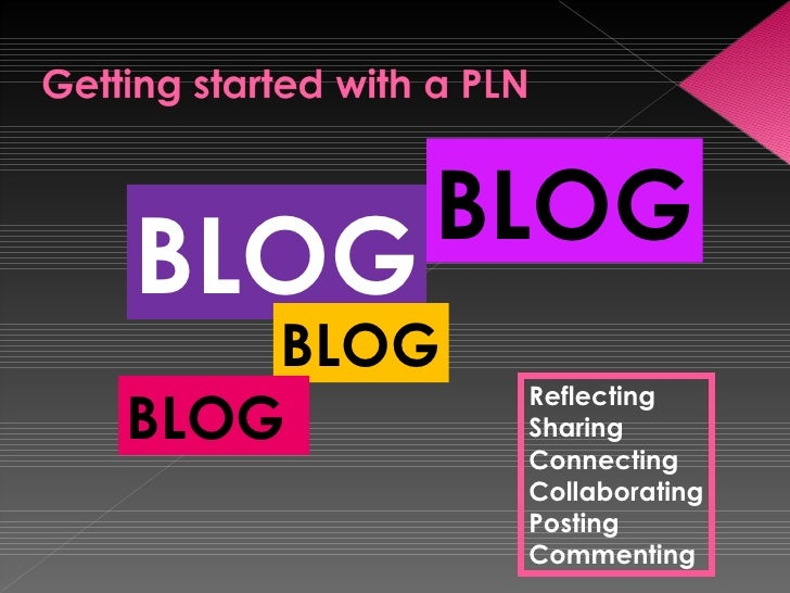 BLOG BLOG BLOG BLOG Reflecting Sharing Connecting Collaborating Posting Commenting