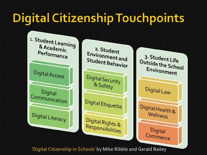 'Digital Citizenship in Schools'  by Mike Ribble and Gerald Bailey