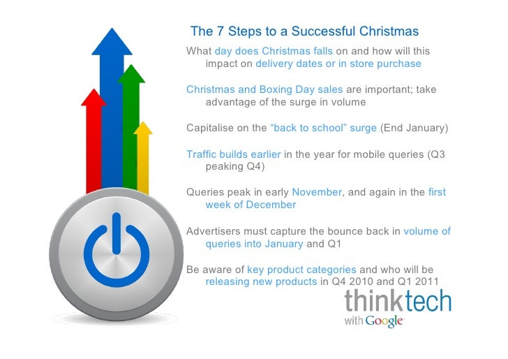 The 7 Steps to a Successful Christmas What day does Christmas falls on and how will this    impact on delivery dates or in...