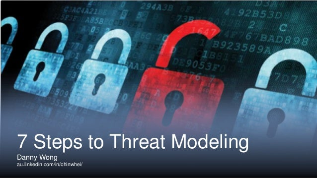 7 Steps to Threat Modeling Danny Wong au.linkedin.com/in/chinwhei/