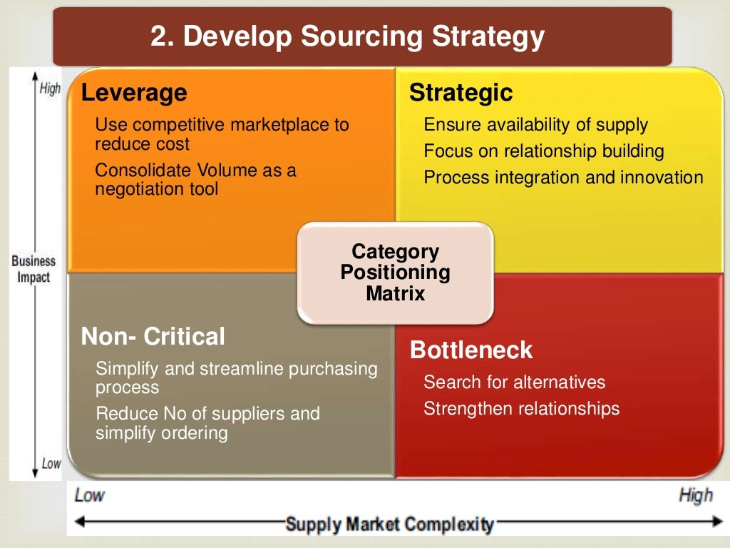 step strategic sourcing