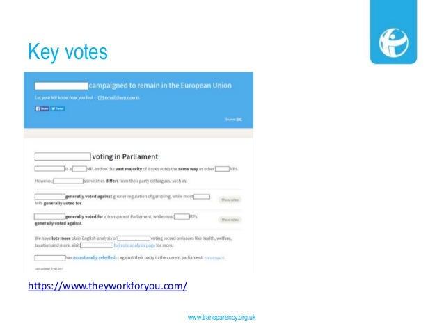 Key votes www.transparency.org.uk https://www.theyworkforyou.com/