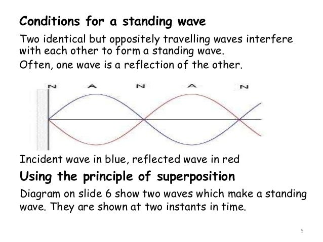standing waves and traveling waves pdf
