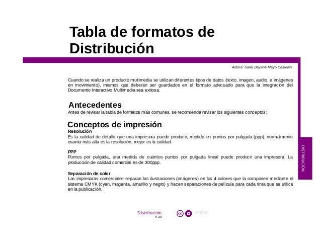 Tabla de formatos de Distribución Autora: Sarai Dayana Mayo Castelán  Cuando se realiza un producto multimedia se utilizan...