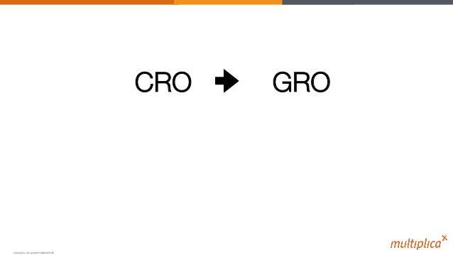 CRO http://giphy.com/gifs/k6Yhdk6q4ZGQE! GRO