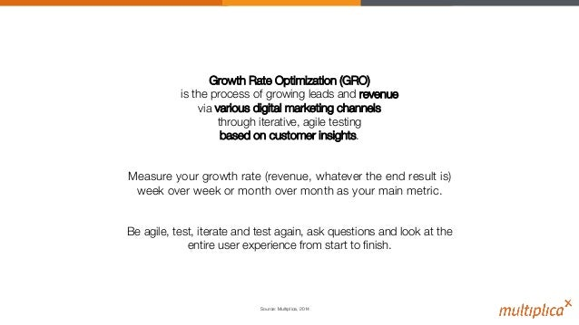 """Growth Rate Optimization (GRO) """" is the process of growing leads and revenue """" via various digital marketing channels """" th..."""
