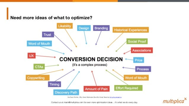 Need more ideas of what to optimize? Via Rand Fishkin, Why Great Marketers Must Be Great Skeptics bit.ly/mozskeptics! Cont...