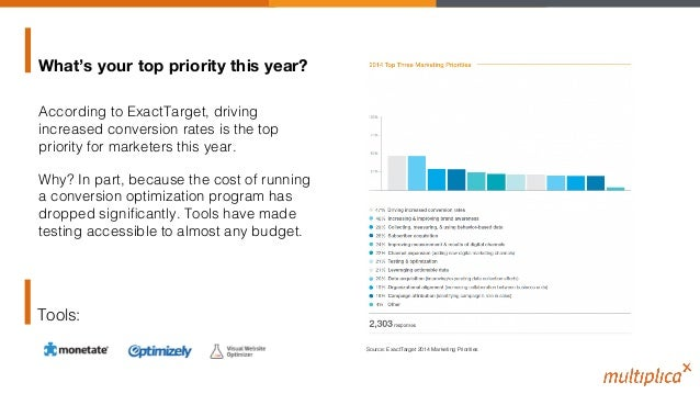 What's your top priority this year? According to ExactTarget, driving increased conversion rates is the top priority for m...