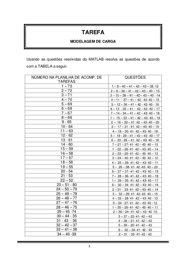 1 TAREFA MODELAGEM DE CARGA Usando as questões resolvidas do MATLAB resolva as questões de acordo com a TABELA a seguir. N...