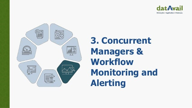 3. Concurrent Managers & Workflow Monitoring and Alerting