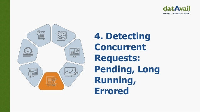 4. Detecting Concurrent Requests: Pending, Long Running, Errored