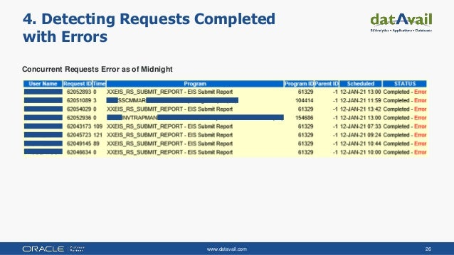 www.datavail.com 26 4. Detecting Requests Completed with Errors Concurrent Requests Error as of Midnight