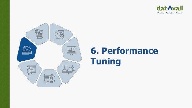 6. Performance Tuning