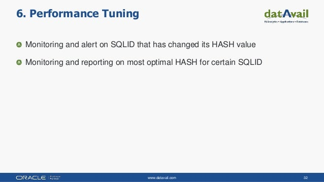 www.datavail.com 32 Monitoring and alert on SQLID that has changed its HASH value Monitoring and reporting on most optimal...