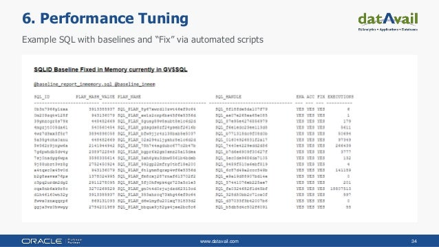 """www.datavail.com 34 Example SQL with baselines and """"Fix"""" via automated scripts 6. Performance Tuning"""