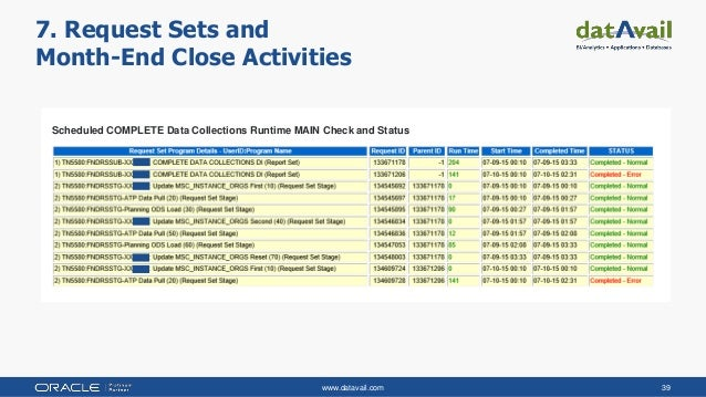 www.datavail.com 39 7. Request Sets and Month-End Close Activities Scheduled COMPLETE Data Collections Runtime MAIN Check ...