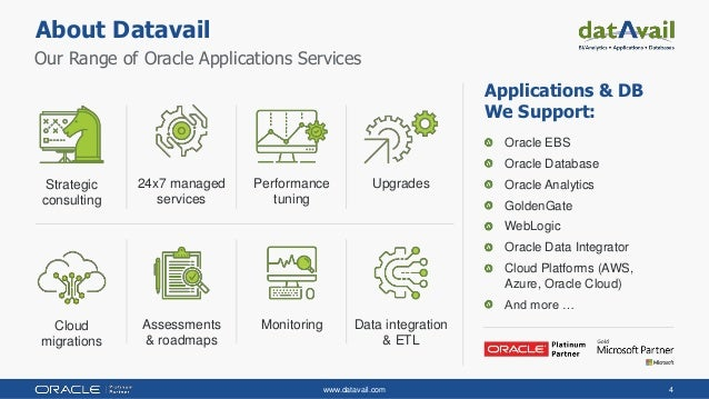 www.datavail.com 4 About Datavail Our Range of Oracle Applications Services Strategic consulting 24x7 managed services Per...