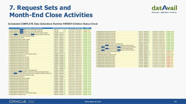 www.datavail.com 40 7. Request Sets and Month-End Close Activities Scheduled COMPLETE Data Collections Runtime PARENT/Chil...