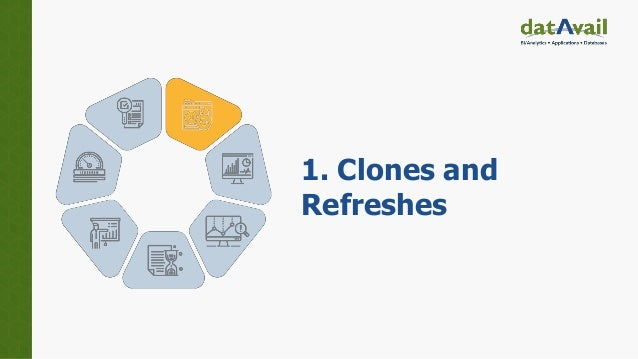 1. Clones and Refreshes