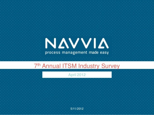 7th Annual ITSM Industry Survey            April 2012             5/11/2012