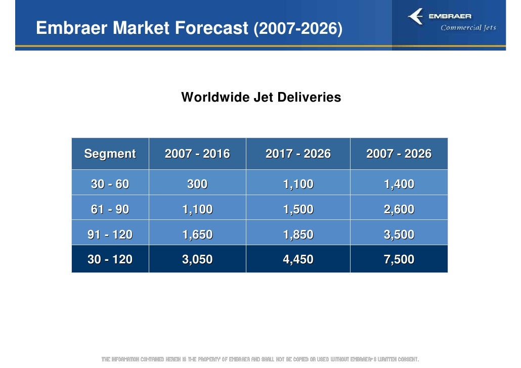 market competition of aviation market in For them, only one thing matters: highly competitive markets that drive down  prices for consumers if that comes as a result of foreign producers.