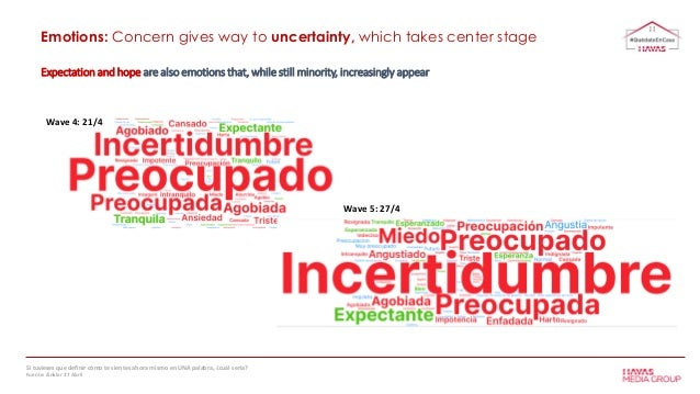 Emotions: Concern gives way to uncertainty, which takes center stage Si tuvieses que definir cómo te sientes ahora mismo e...