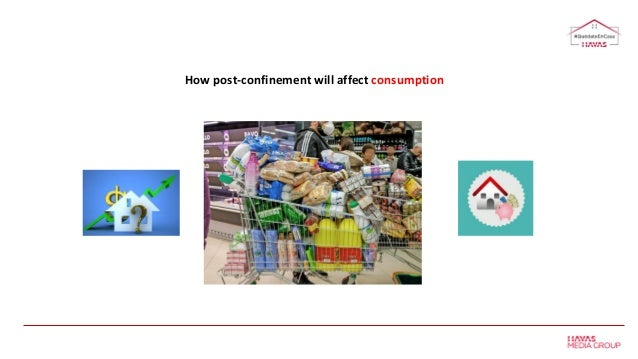 How post-confinement will affect consumption