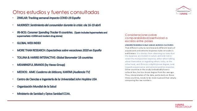 Otros estudios y fuentes consultadas • ZINKLAR: Tracking semanal Impacto COVID-19 España • McKINSEY: Sentimiento del consu...